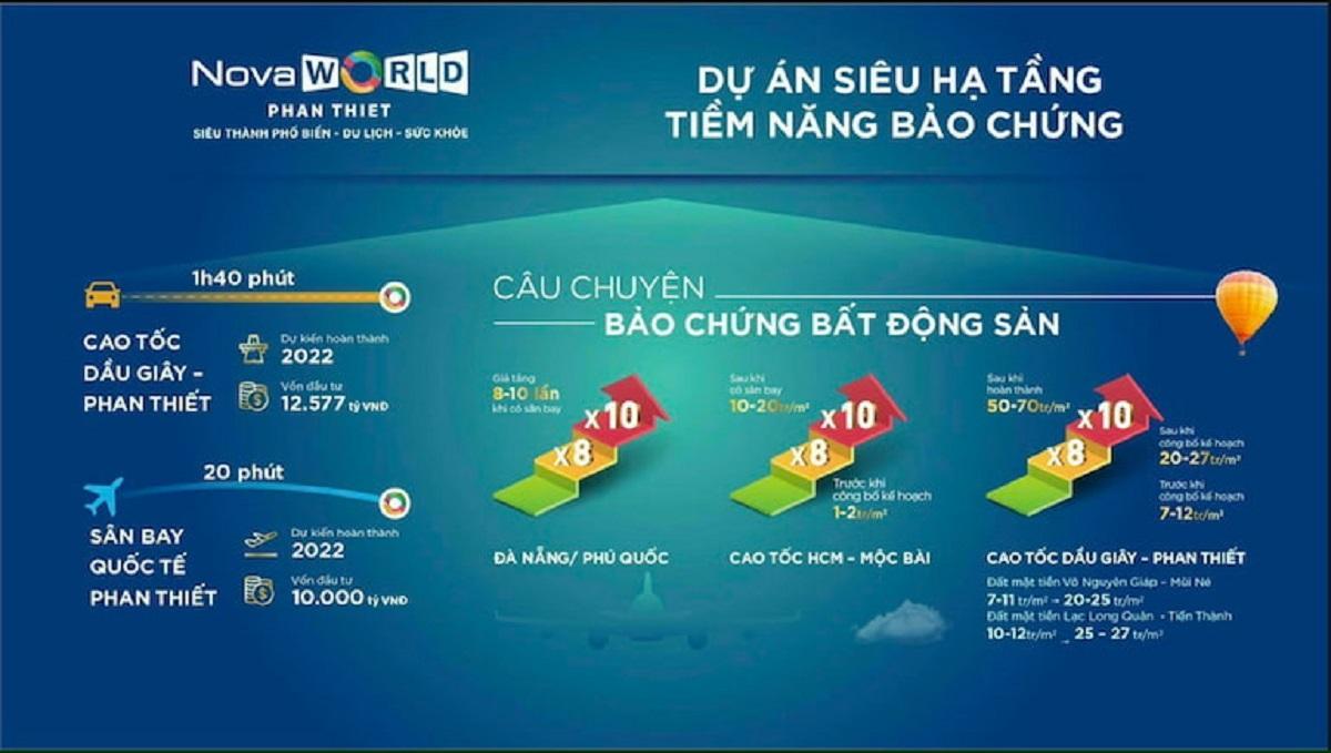 Dự án Novaland Phan Thiết sở hữu tiềm năng phát triển nâng tầm du lich tại Bình Thuận