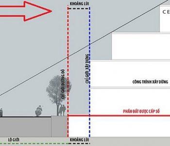 khoảng lùi xây dựng là SETBACK. Còn được hiểu là khoảng cách của chỉ giới đường đỏ với chỉ giới xây dựng