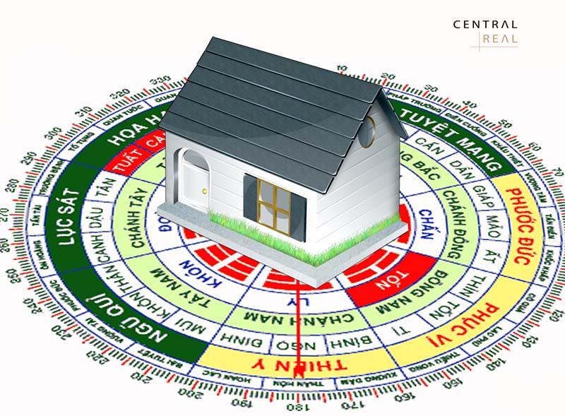 Kích thước chiều dài hay được áp dụng trong thiết kế nhà ở hiện nay