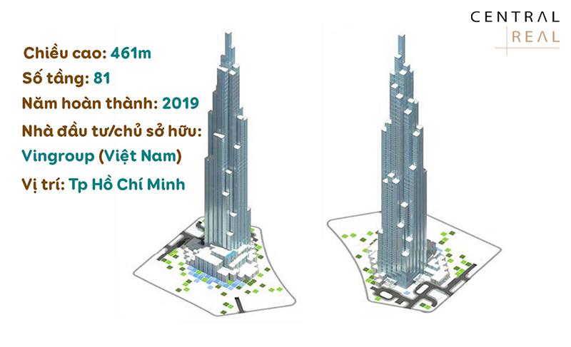 Thông tin cơ bản về tòa Landmark 81 tầng